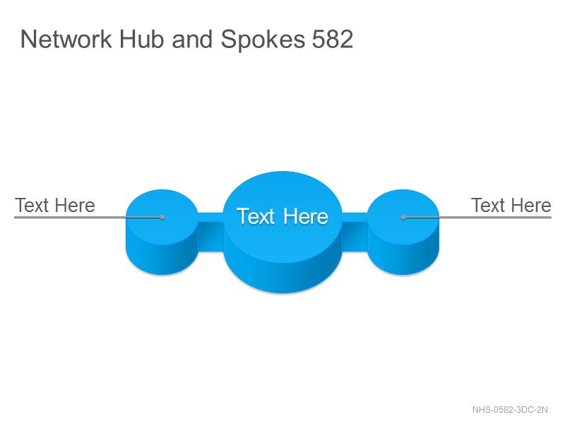 Network Hub & Spokes 582