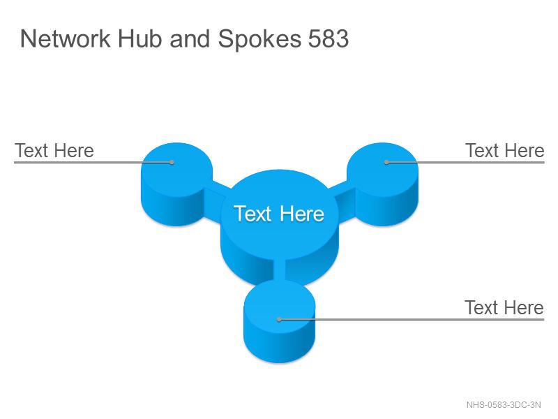 Network Hub & Spokes 583