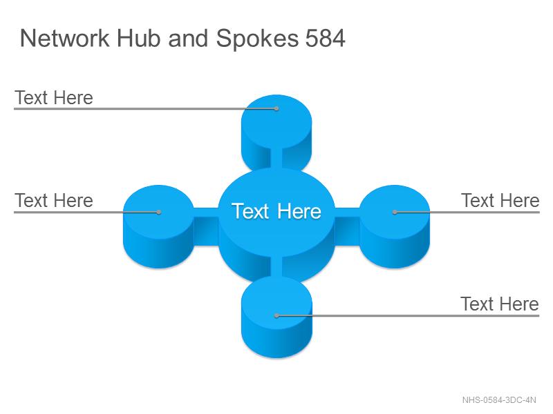 Network Hub & Spokes 584