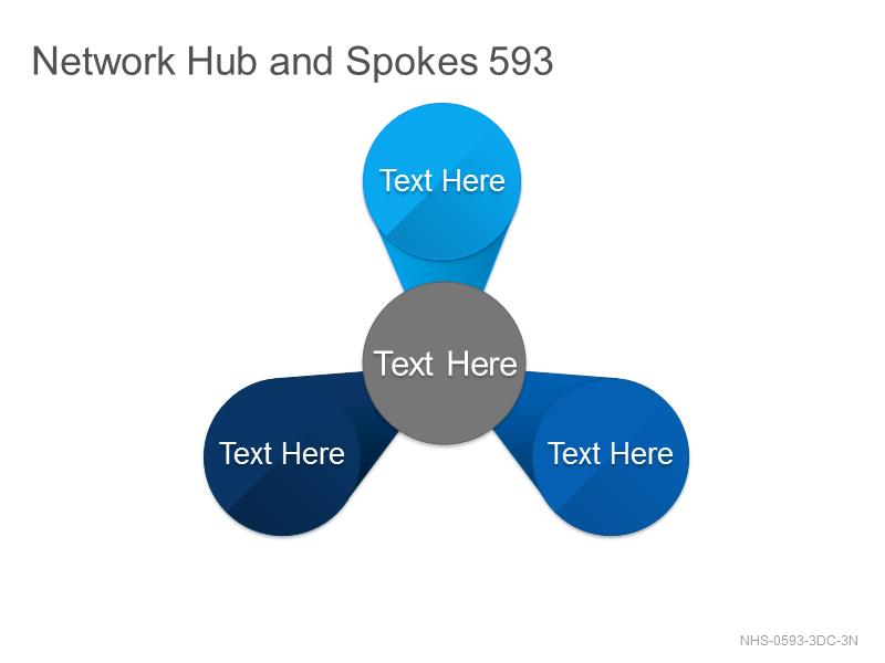 Network Hub & Spokes 593
