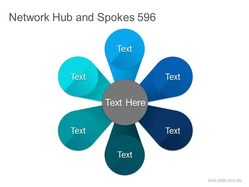 Network Hub & Spokes 596