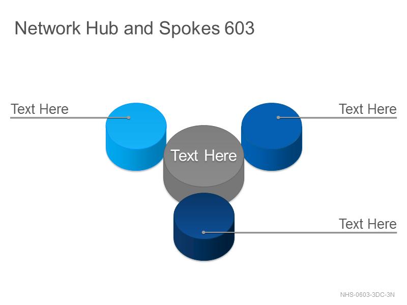 Network Hub & Spokes 603