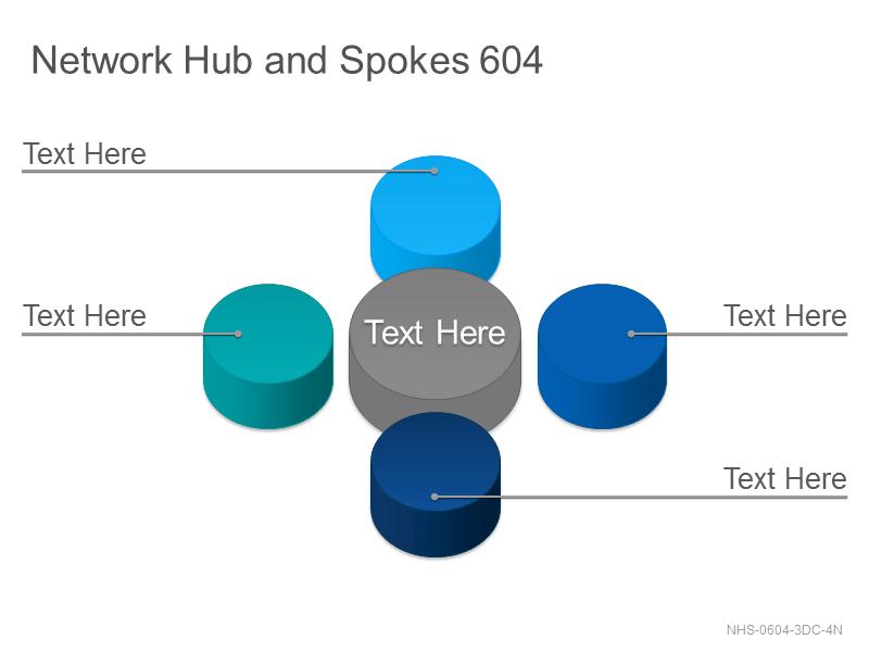 Network Hub & Spokes 604
