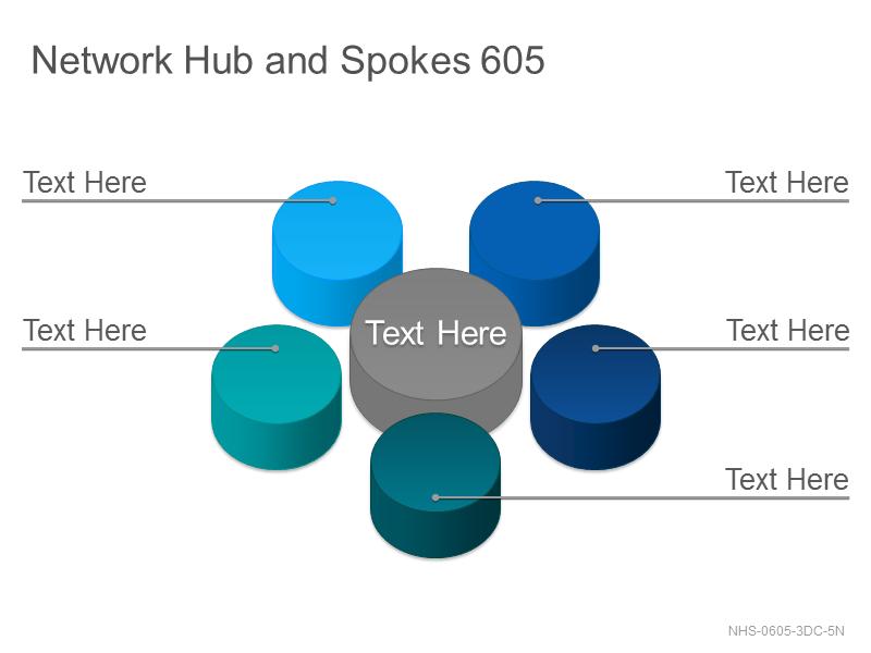 Network Hub & Spokes 605