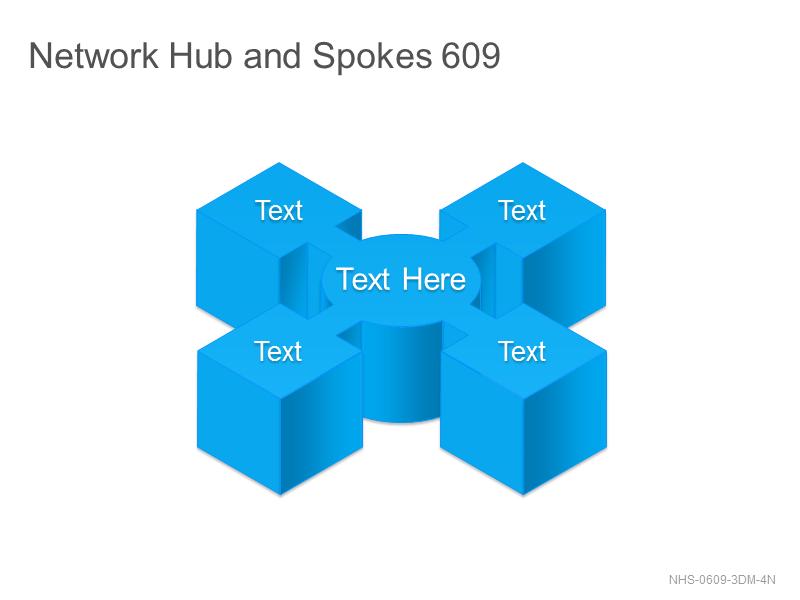 Network Hub & Spokes 609