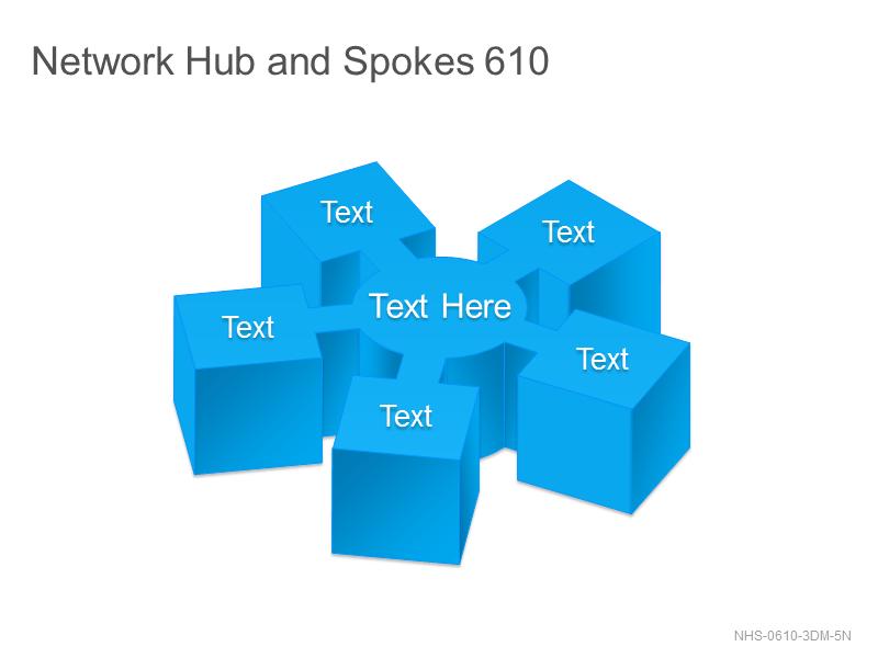 Network Hub & Spokes 610