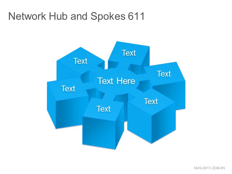 Network Hub & Spokes 611