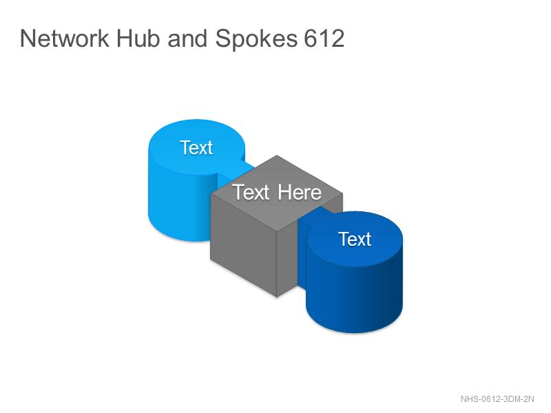 Network Hub & Spokes 612