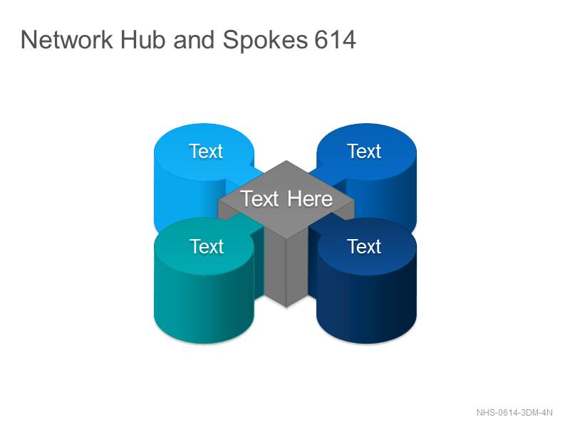 Network Hub & Spokes 614