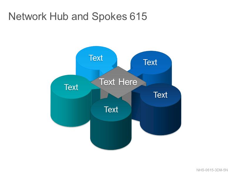 Network Hub & Spokes 615