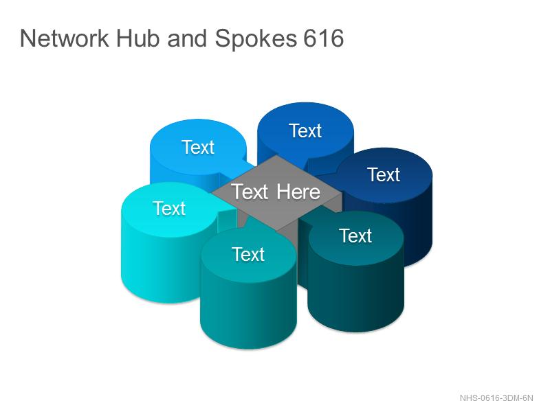 Network Hub & Spokes 616