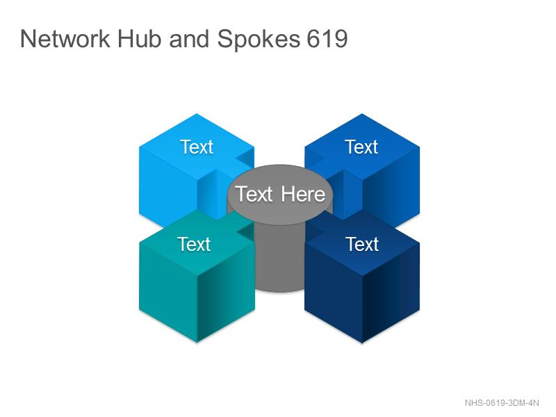 Network Hub & Spokes 619