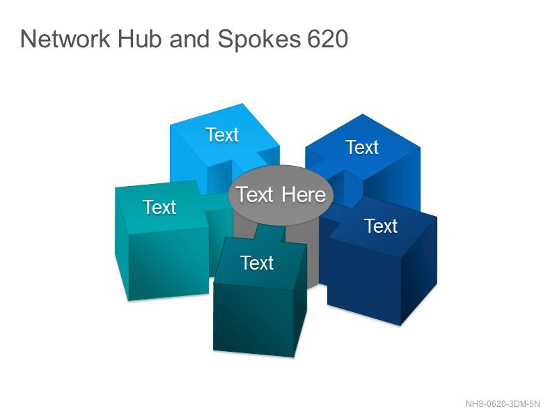 Network Hub & Spokes 620