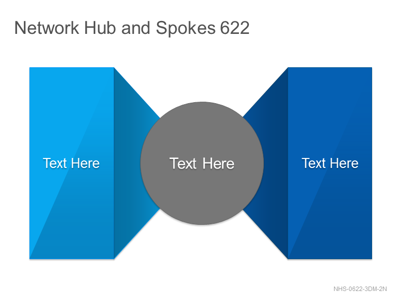 Network Hub & Spokes 622