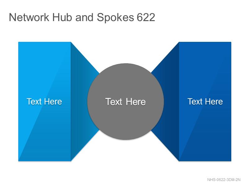 Network Hub & Spokes 622