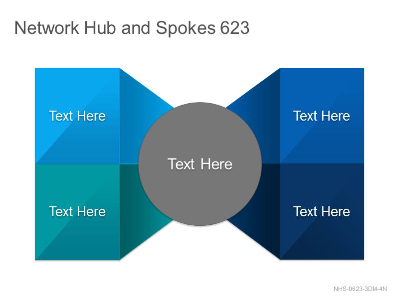 Network Hub & Spokes 623