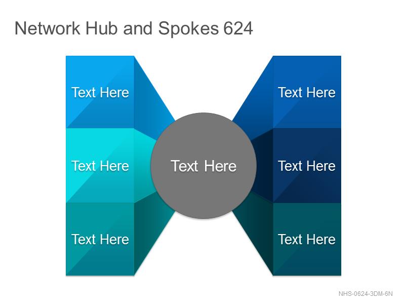 Network Hub & Spokes 624