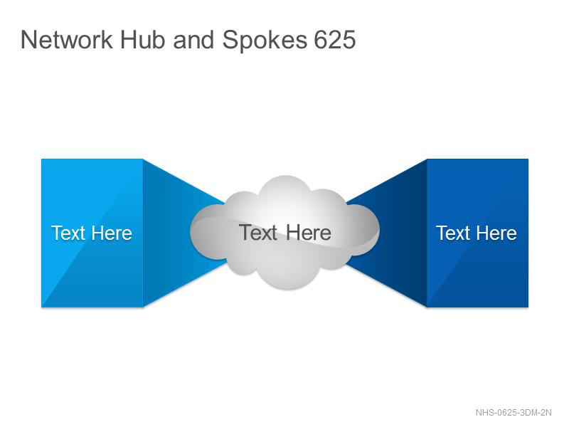 Network Hub & Spokes 625