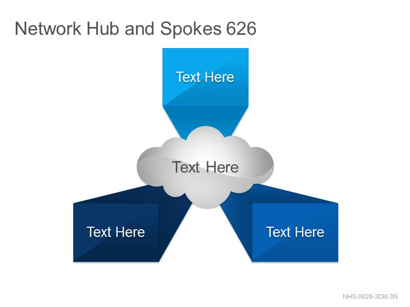 Network Hub & Spokes 626