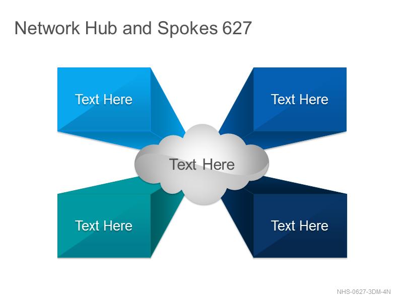 Network Hub & Spokes 627