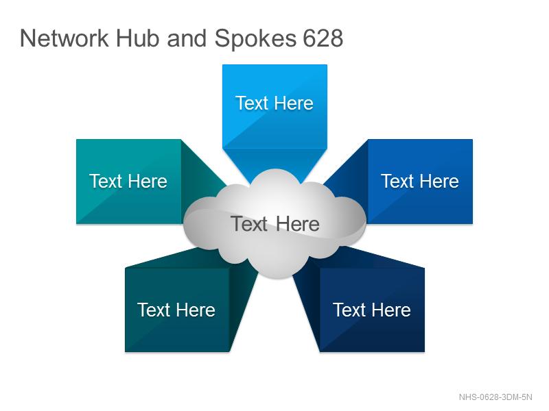 Network Hub & Spokes 628