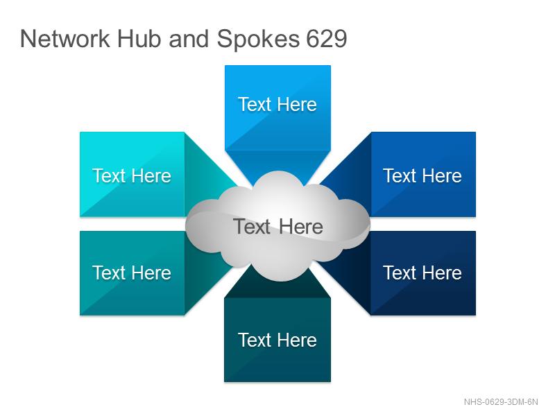 Network Hub & Spokes 629