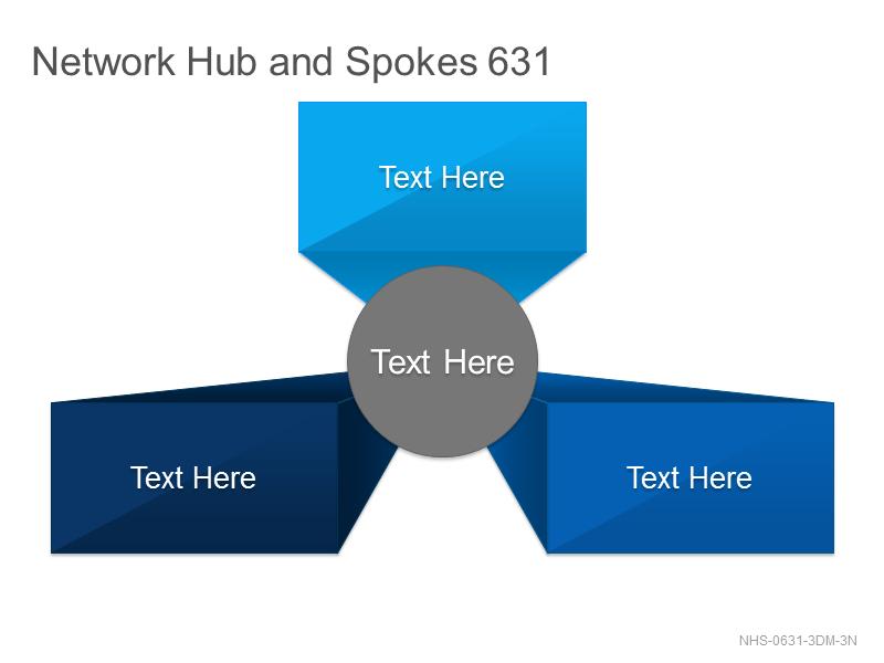 Network Hub & Spokes 631