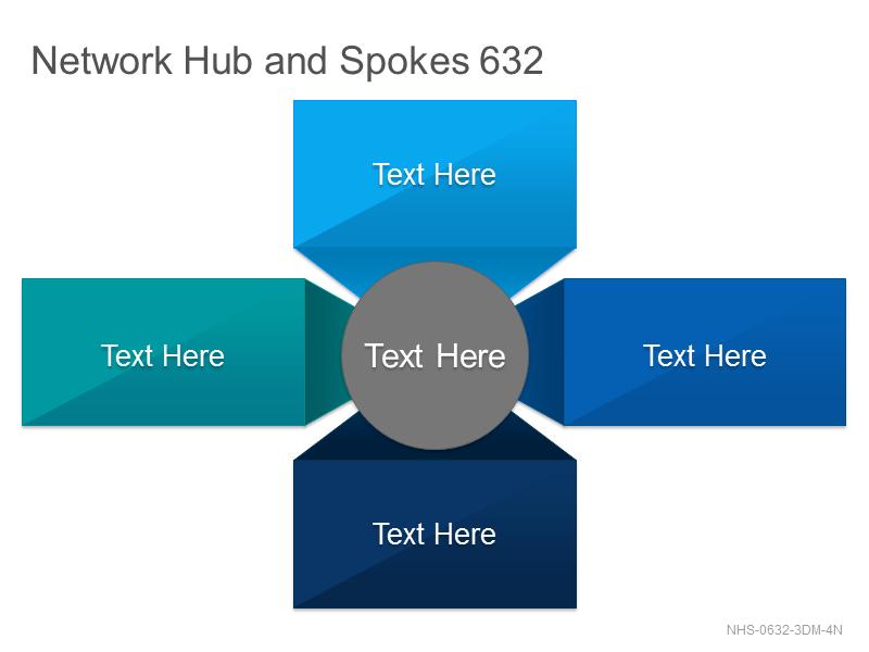 Network Hub & Spokes 632