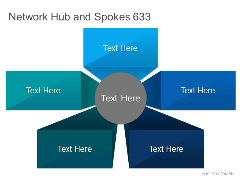 Network Hub & Spokes 633