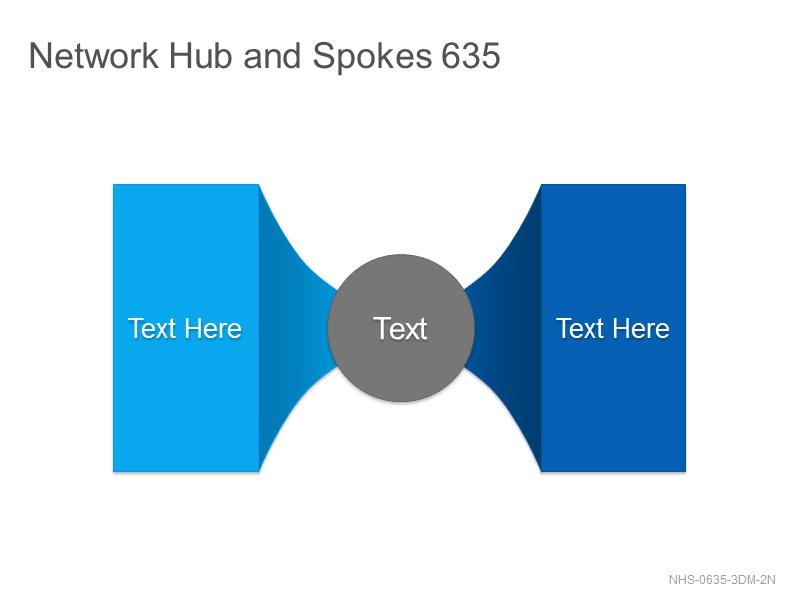 Network Hub & Spokes 635