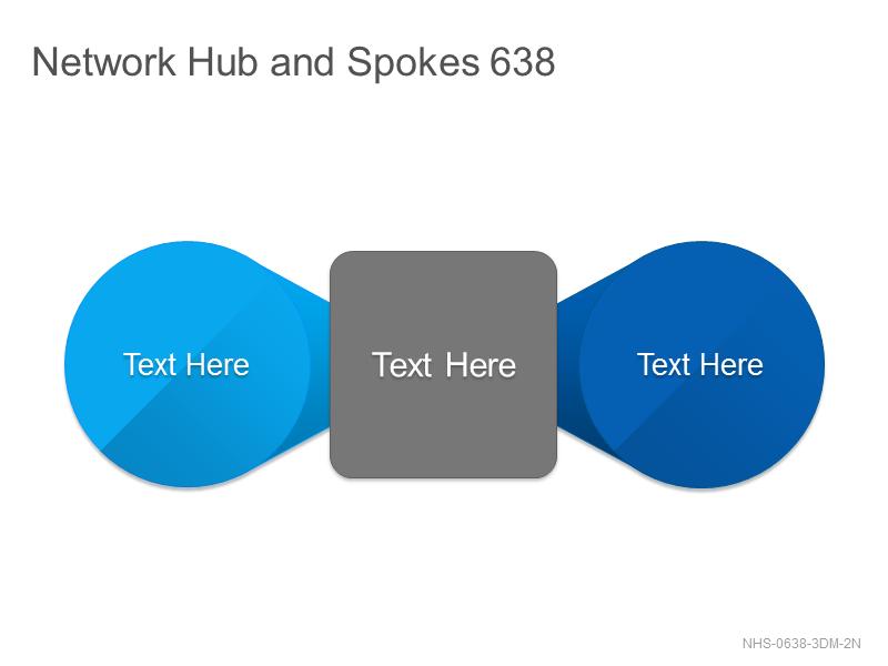 Network Hub & Spokes 638