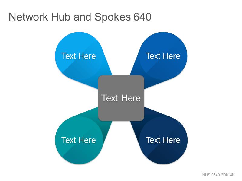 Network Hub & Spokes 640