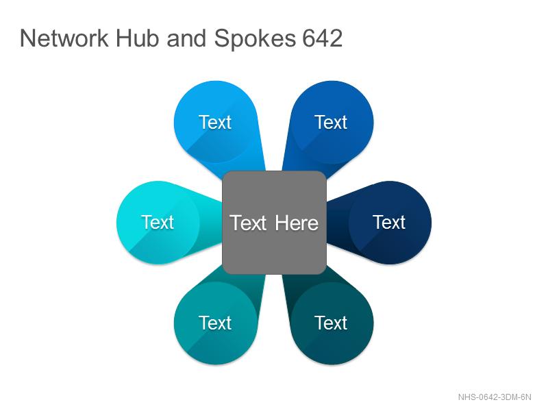Network Hub & Spokes 642