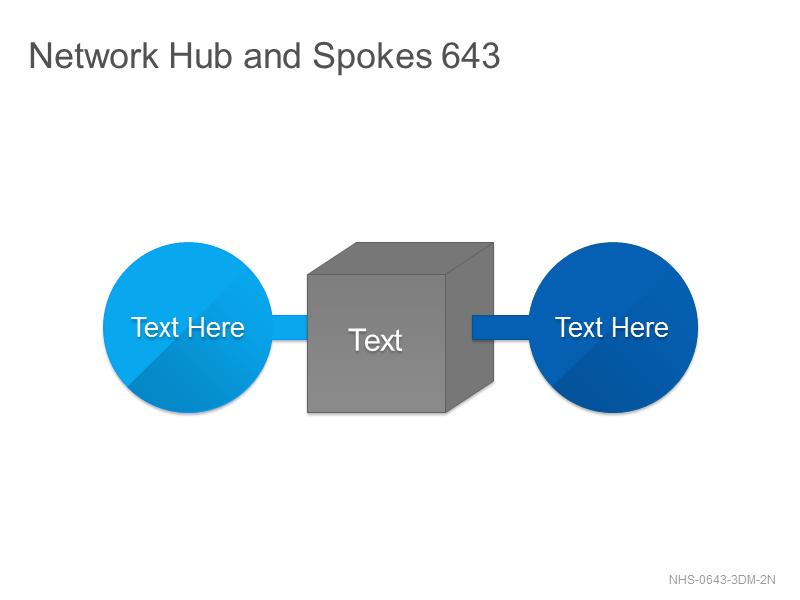 Network Hub & Spokes 643