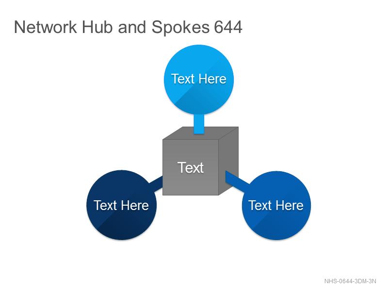 Network Hub & Spokes 644