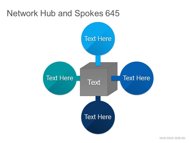 Network Hub & Spokes 645