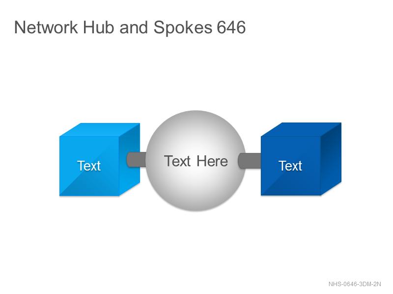 Network Hub & Spokes 646