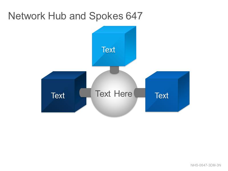 Network Hub & Spokes 647