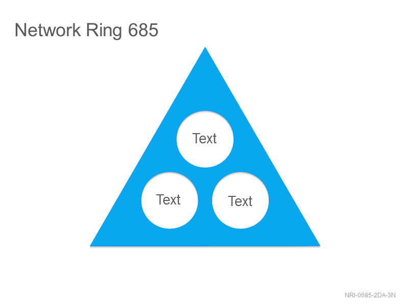Network Ring 685