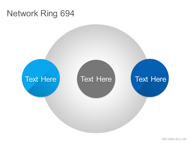Network Ring 694