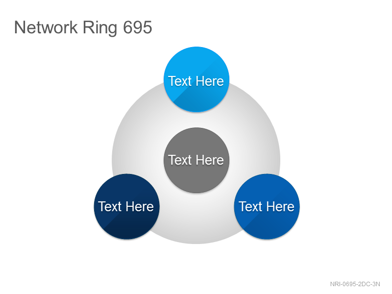 Network Ring 695