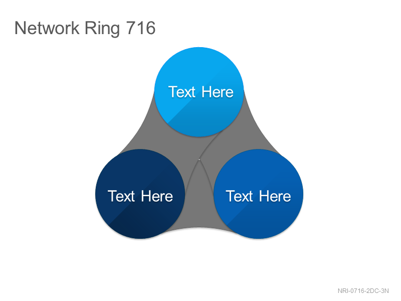 Network Ring 716
