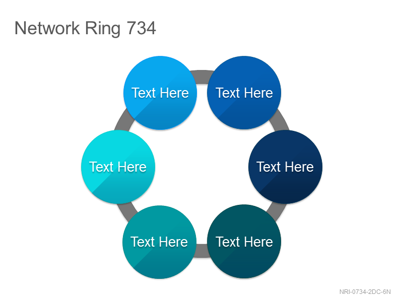 Network Ring 734