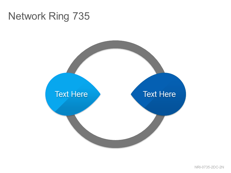 Network Ring 735