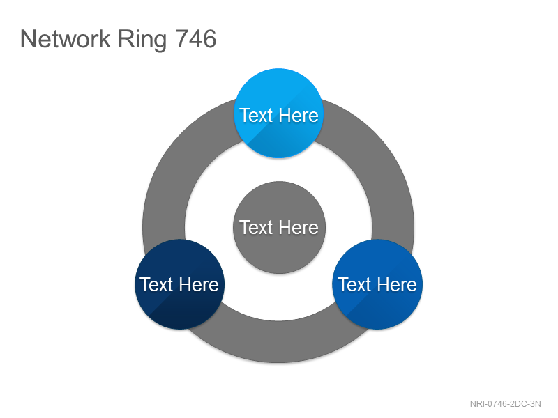 Network Ring 746