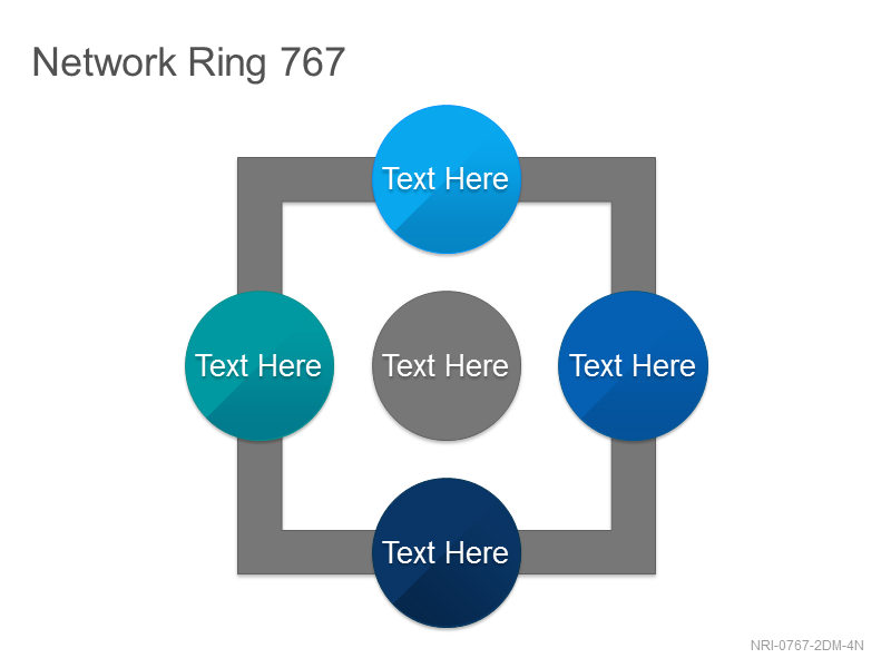 Network Ring 767