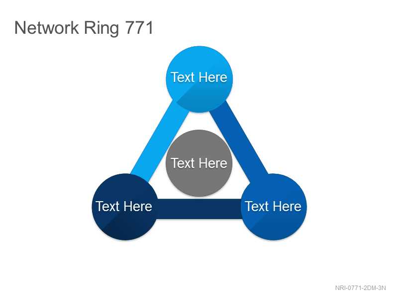 Network Ring 771