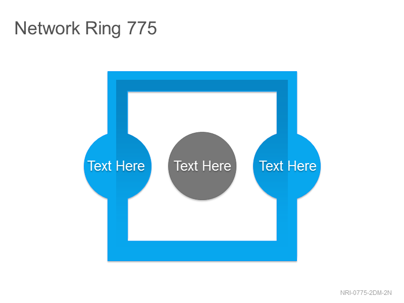 Network Ring 775