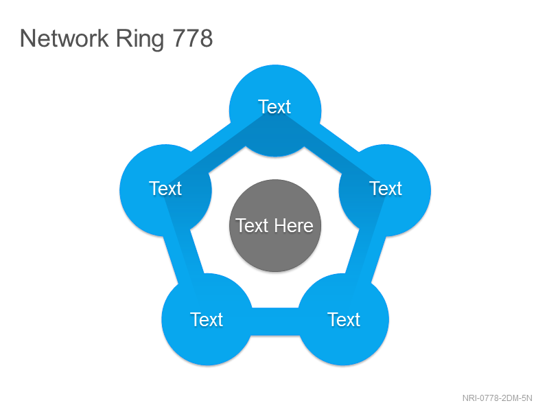 Network Ring 778