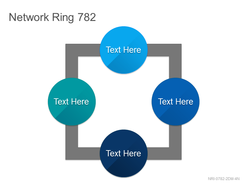 Network Ring 782